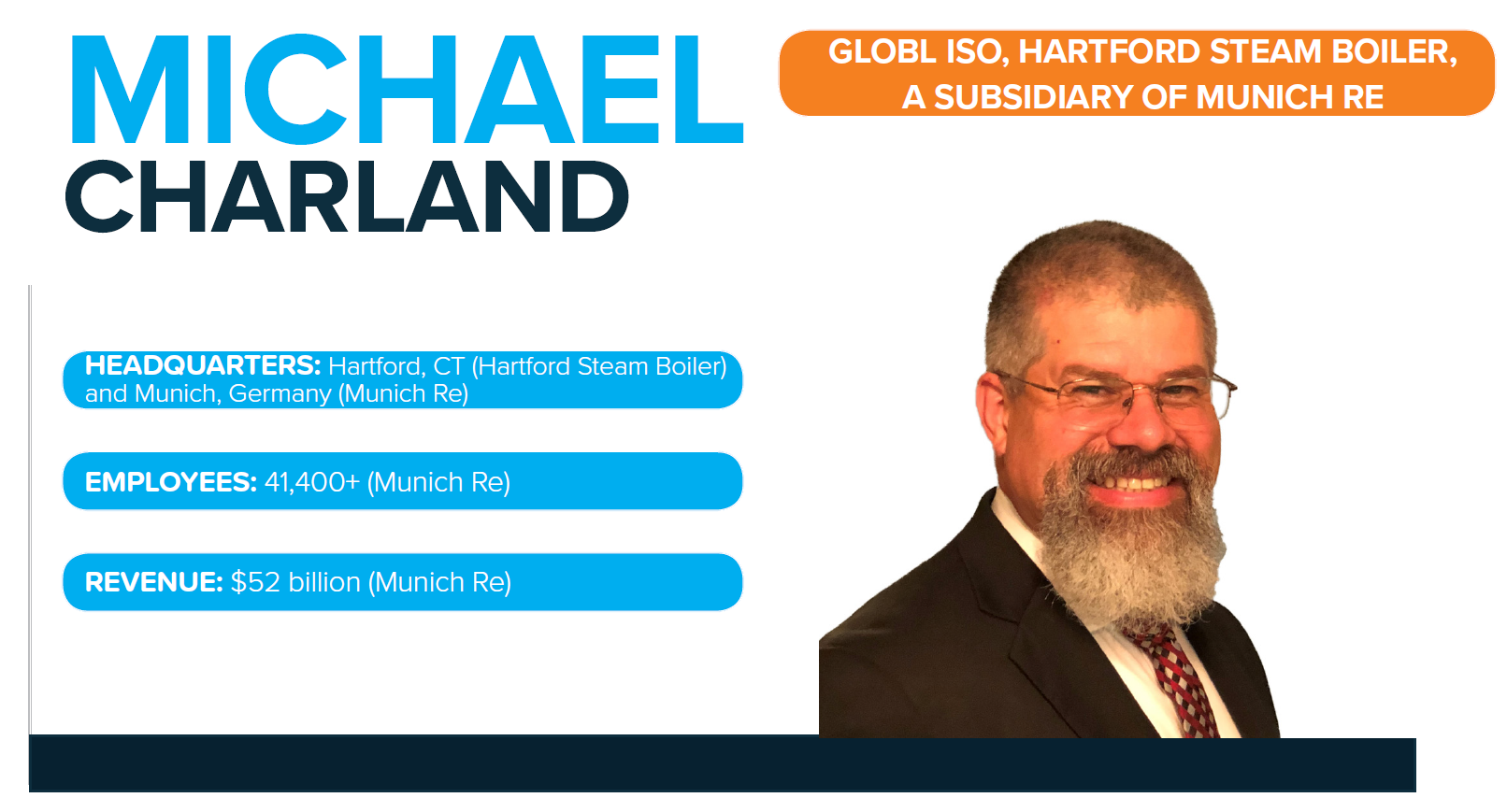 Charland Profile Header