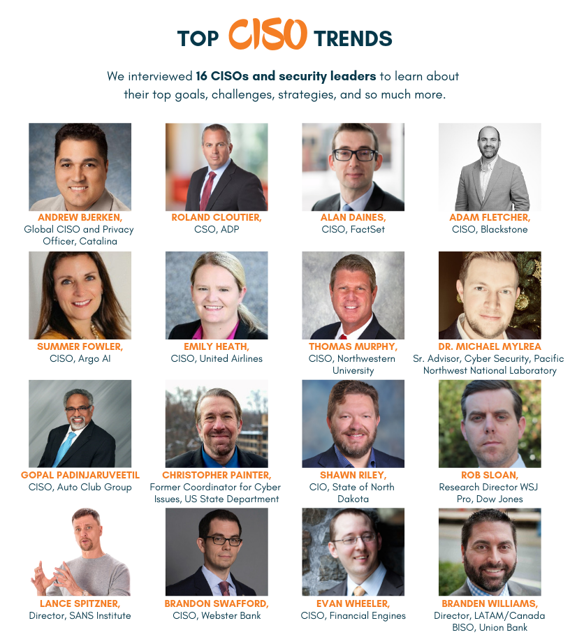 Top CISO Trends Graphic-1
